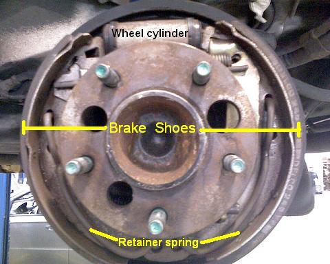 Brakes Rear Drum How Do They Work